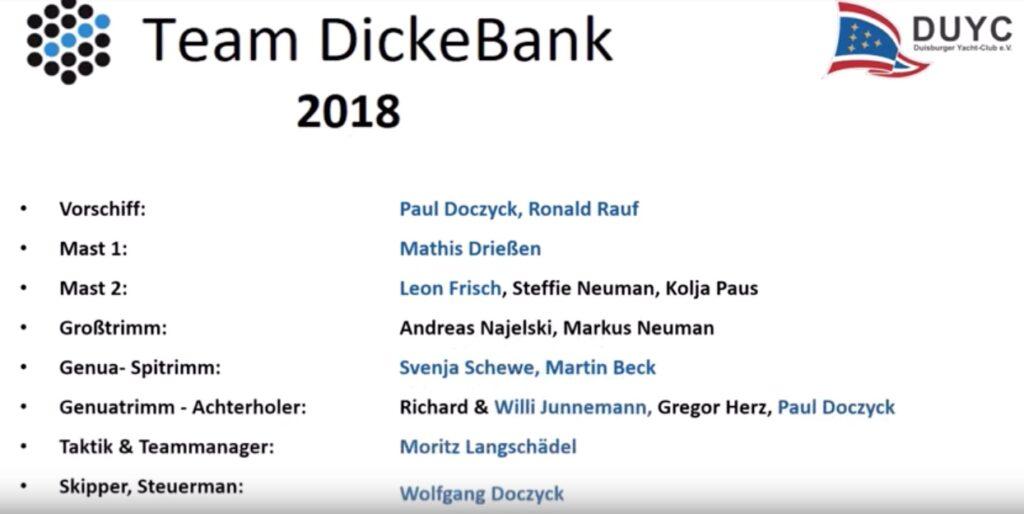 """""""Dicke Bank"""" - Rückblick auf die ORC - Saison 2018 2"""